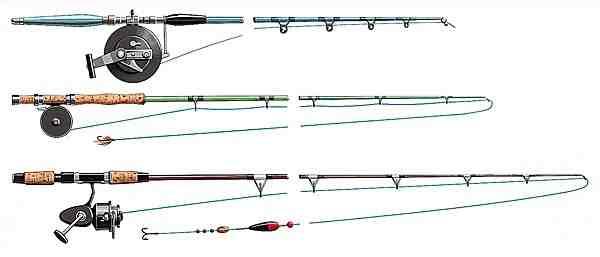 Où trouver matériel de pêche pas cher ?